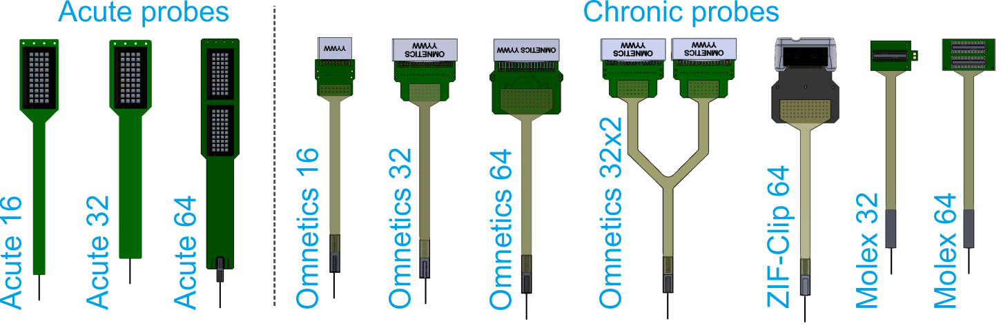 Silicon Neural Probe Connector Options